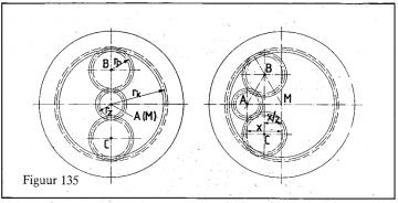 design principles for shock proof design